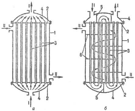поверхностный теплообменник схема