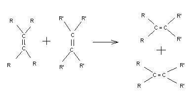 ethylene to propylene metathesis A process for producing propylene is disclosed, including: fractionating a mixed c4 hydrocarbon stream to recover a first fraction comprising isobutene and a second fraction comprising 2-butene conta.
