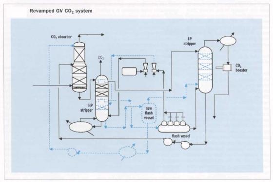 Модификация схемы очистки от