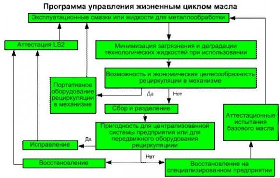 Рис. 3. Полная блок-схема программы.