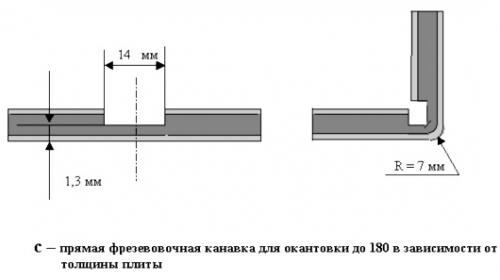 фрезеровка композитные панели алюминиевые. схема фрезеровки алюминиевых композитных панелей.
