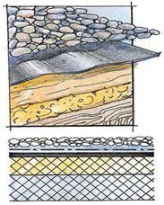 Бетону п плиточный клей