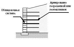 Гидроизоляции для мембранная пола плёнка