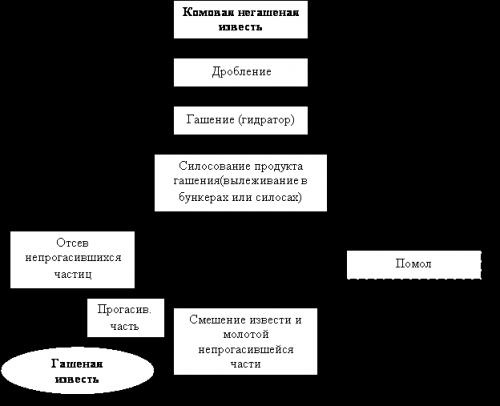 """"""",""""www.newchemistry.ru"""