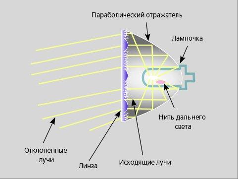 Параболический сетчатый рефлектор своими руками