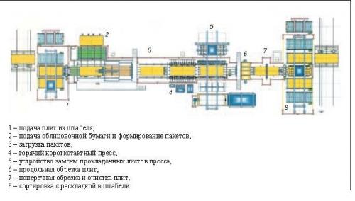 структурная схема станка с чпу.