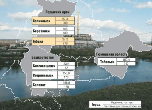 """Схема  """"Моногорода Урала """".  Иди и ты к нам жить.  Хотя в экономическом плане Березники и Соликамск можно рассматривать..."""