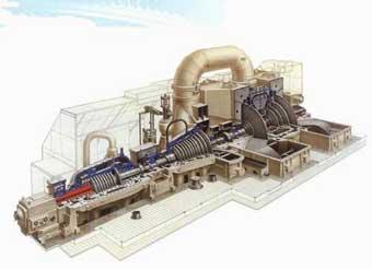 Чаще всего - один или два, но иногда встречается и трехвальная паровая турбина.  Схема наглядно показывает, чем она...